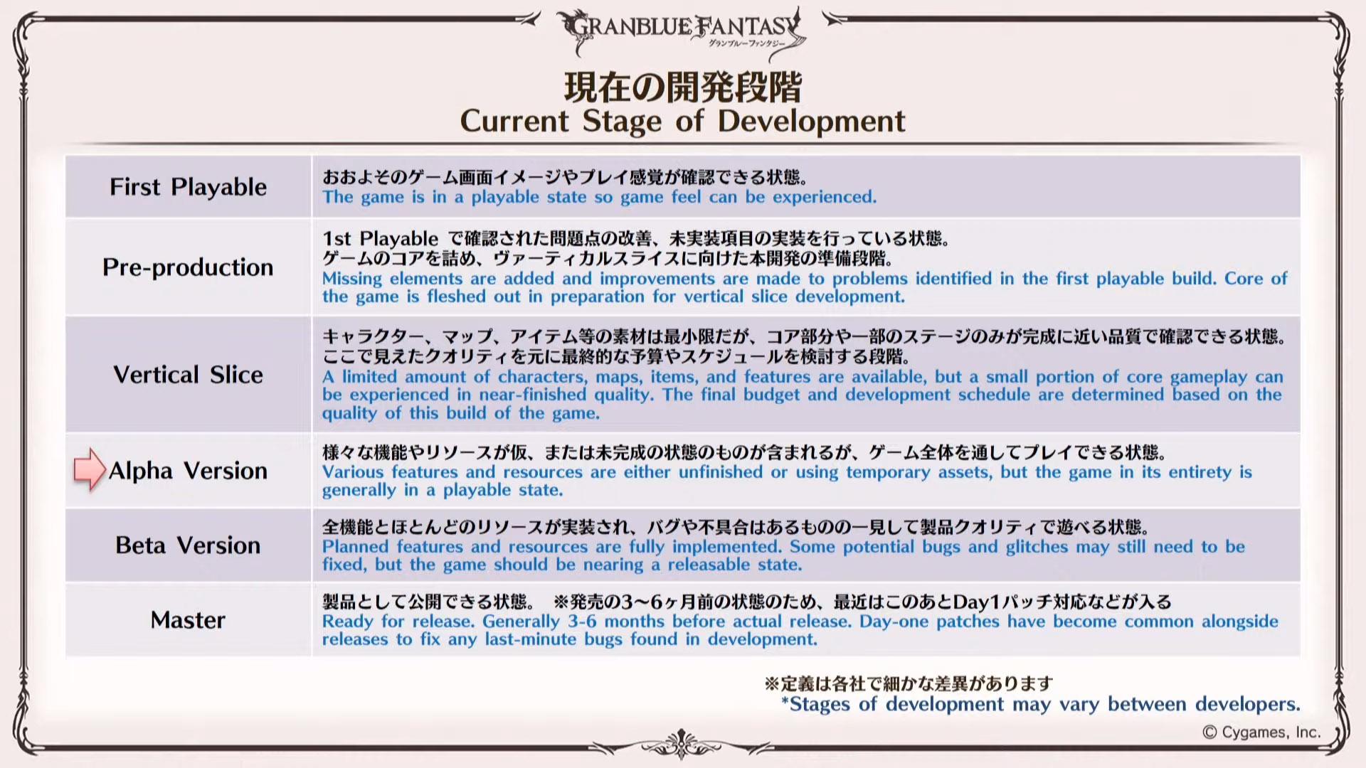 Relink's Développement